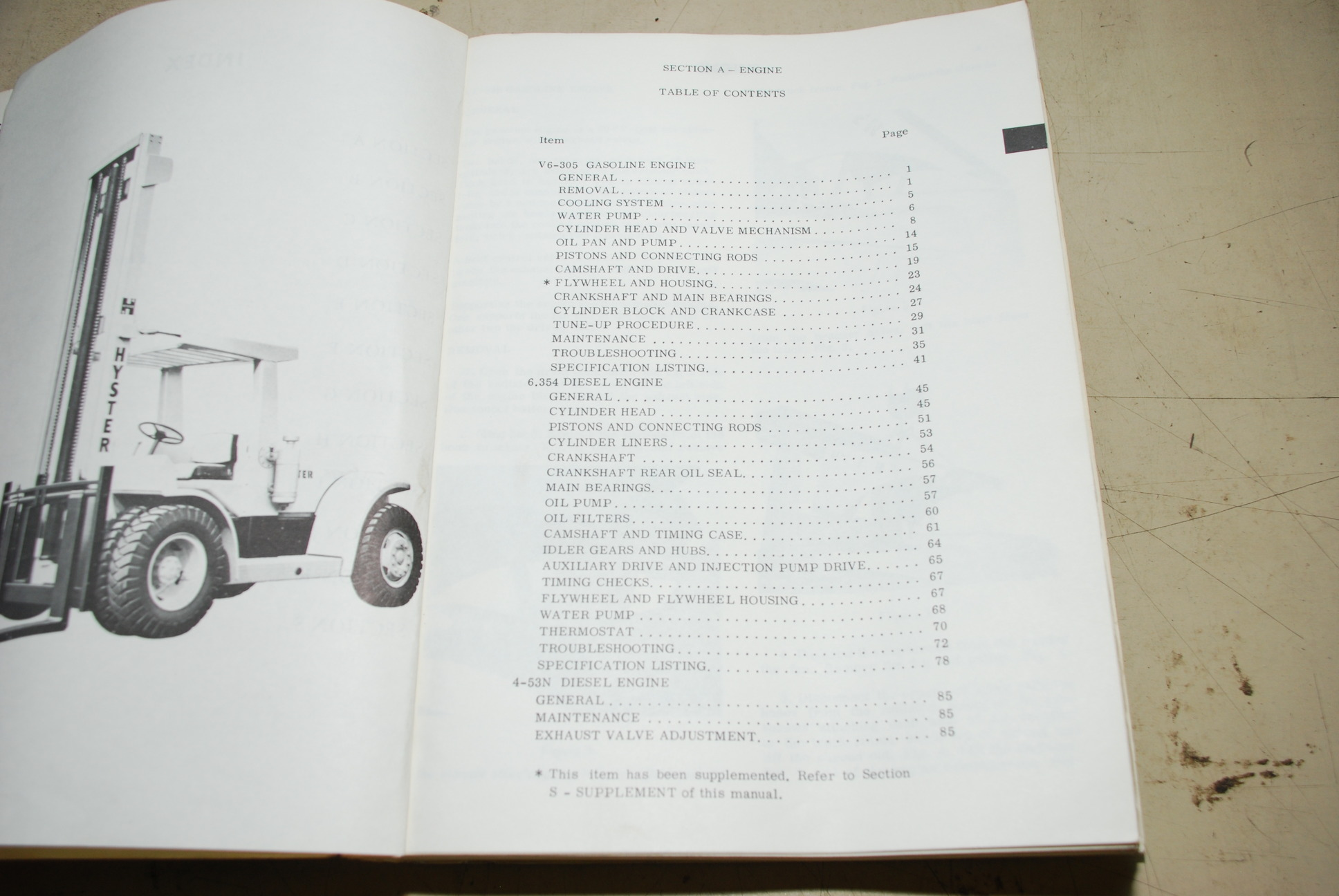 Hyster Forklift Parts Manual H165e